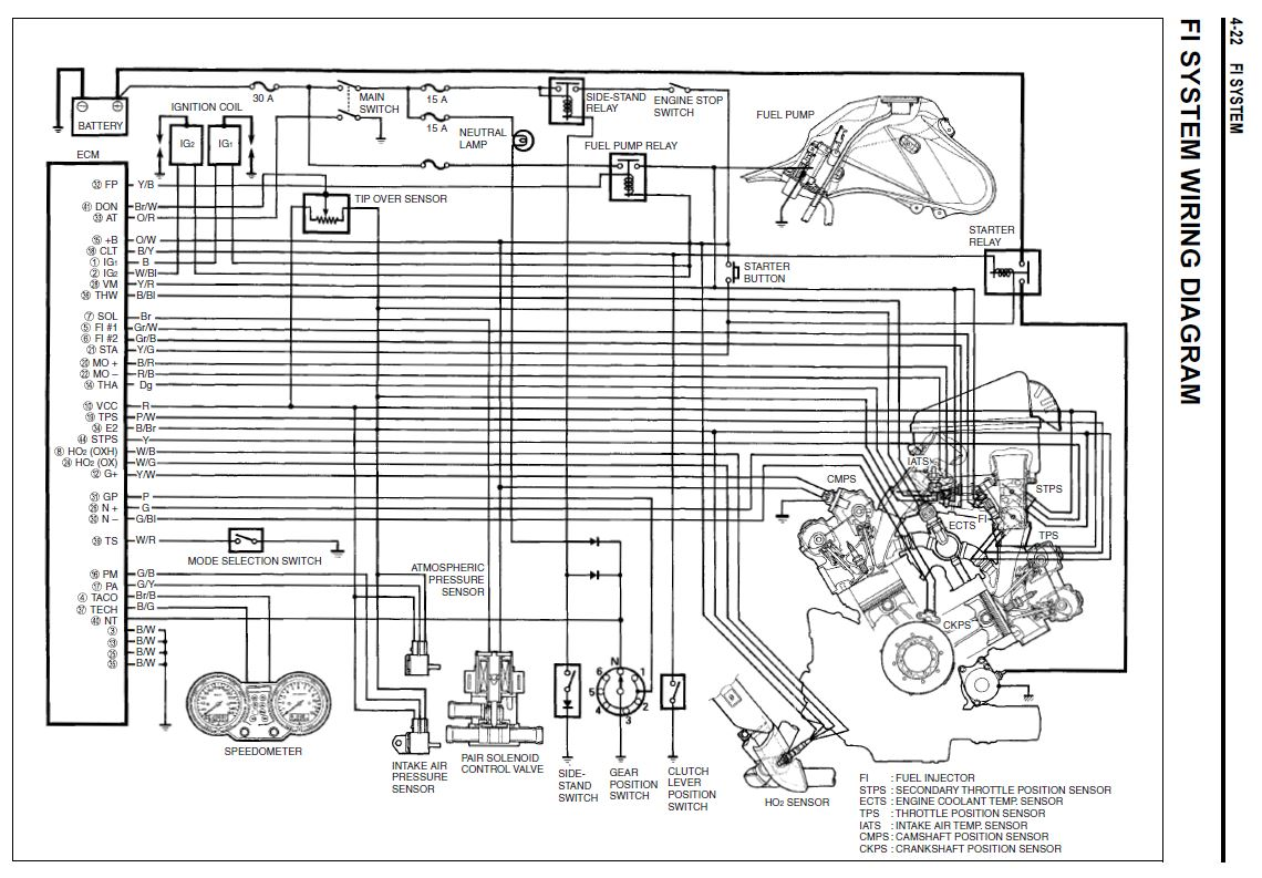 Wire Diagram Suzuki Dl1000 2014